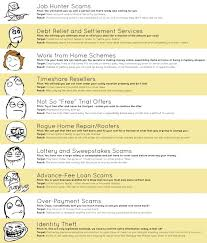 Meme Faces Meaning - meme faces list meaning image memes at relatably com
