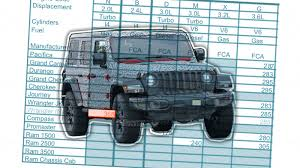 jl jeep diesel the new jeep wrangler could have a 368 hp turbo four leaked docs