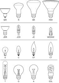 standard light bulb base size light globe shapes lighting matters