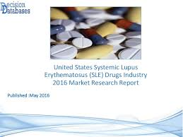 Web Analysis Report Sle by United States Systemic Lupus Erythematosus Sle Drugs Market 2016 In