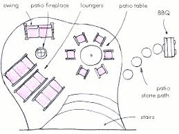 Patio Layouts by Size And Shape Of Your Patio Handy Owner