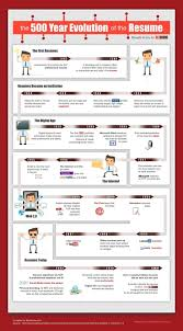 video resume examples 31 best video resume cover letter images on pinterest the 500 year evolution of the resume infographic 2008 is seen as where video resumes