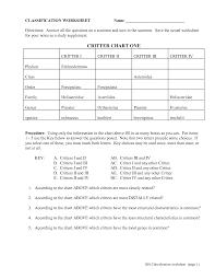100 six kingdoms classification chart dr gayden u0027s science