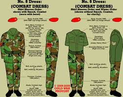 army pattern clothes cold war provost kit and equipment