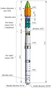 soyuz 2 1a launches russian bars m spy satellite nasaspaceflight
