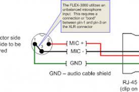 5 pin dmx wiring diagram 4k wallpapers