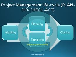 project management life cycle diagram 10 provinces of canada map