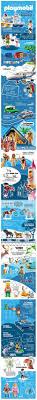 playmobil bmw 216 best melting pot images on pinterest playmobil toys kids