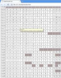 Unicode Character Table Creating A Unicode Character Map In Python Stevendkay U0027s Blog
