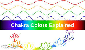 list of colours aura colors and meanings list aura colours and their meanings aura
