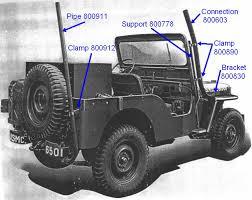 jeep snorkel underwater aev strength jeep wrangler forum