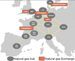 etrm systems europe gas markets