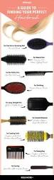 factor that determine your hairstyle best 25 different hair types ideas on pinterest hair tutorial
