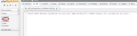 query membuat tabel di sql pembuatan dan manajemen tabel miftachul choiroh
