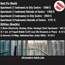 Utility Cost For 1 Bedroom Apartment Average Water Bill 2 Bedroom Apartment Home Decoration