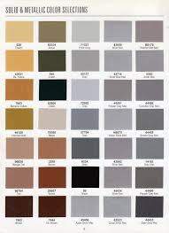 dupont imron paint color chart real fitness