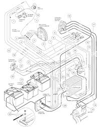 wiring diagram 96 club car 48 volt readingrat net inside 48v