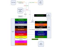 fuse box diagram for 98 dodge neon 1999 dodge neon fuse box