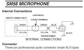 xlr wiring diagram the best wiring diagram 2017