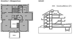berechnung geschossfläche masse und messweisen gemäss pbg und pbv ivhb pdf