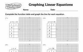 writing linear equations from a table writing linear equations from graphs worksheet worksheets for all