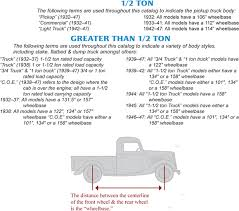ford early v8 specifications page macs auto parts