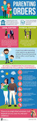 Free Medical Power Of Attorney For Child by Best 25 Child Custody Ideas On Pinterest Child Custody Laws