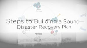 disaster recovery plan template types of disasters business