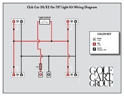 93 club car wiring diagram wiring diagram simonand
