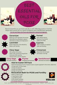 pcos and essential oils beyond the basics health academy