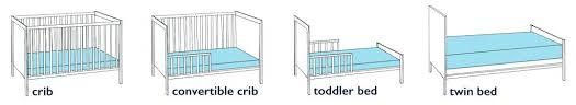 Crib Size Mattress Dimensions Crib Mattress Dimensions Child Mattress Size Review Crib Mattress