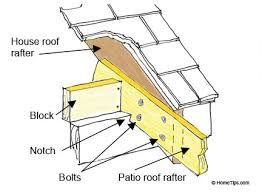 How To Build A Wood Awning Fastening A Patio Roof To The House