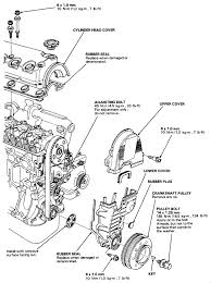 i have a 1994 honda civic which i would like instructions on how