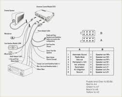 parrot mki9200 installation wiring diagram davehaynes me