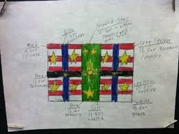 Colonial Flag Our Original Colonial Flags Teaching In Room 6