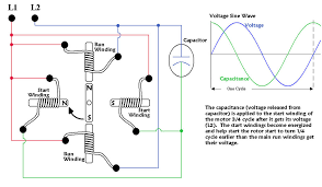 electronic drum wiring diagram diagram wiring diagrams for diy