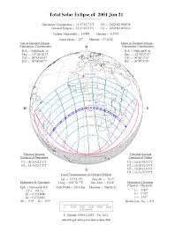 Map Of Usa With Coordinates by Nasa Google Maps And Solar Eclipse Paths 2001 2020