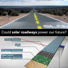 could solar roadways power our future electronics pinterest