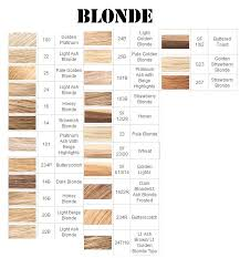 light strawberry blonde hair color chart blonde hair color chart latest hairstyles