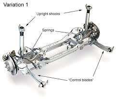 ford focus suspension diagram car bibles the suspension bible