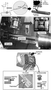identification of a friction model at the tool chip workpiece