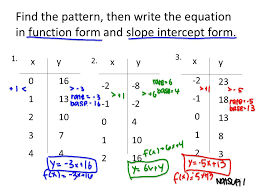 writing linear equations from a table december 3 2012 writing linear equations from a table and graph