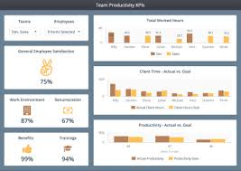 business intelligence dashboard examples and templates