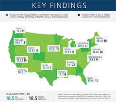 New York And Boston Map by In Cities The Average Doctor Wait Time Is 18 5 Days The