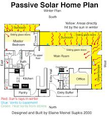 passive solar home design plans passive solar house floor plan small passive solar homes
