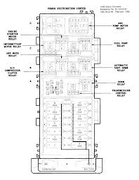 wiring diagram 1996 jeep grand cherokee fuse panel diagram zj