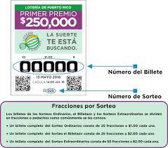 Los N 250 Meros Para Las Mejores Loter 237 As Gana En La Loter 237 A - mejores 58 imágenes de loteria de puerto rico en pinterest puerto