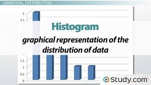 unimodal u0026 bimodal distributions definition u0026 examples video