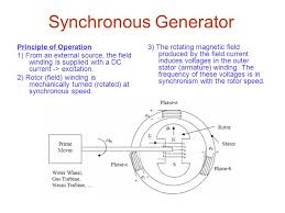 chapter 5 synchronous machines ppt video online download