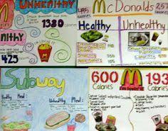 online health class for high school credit middle high school nutrition 101 high school health p e